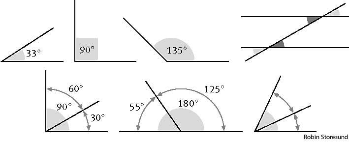 Angle Define Angle At