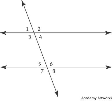 Exterior angle define exterior angle at for Exterior of an angle definition