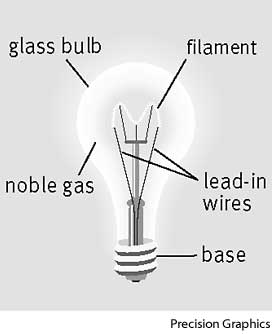 Incandescent lamp | Define Incandescent lamp at Dictionary.com