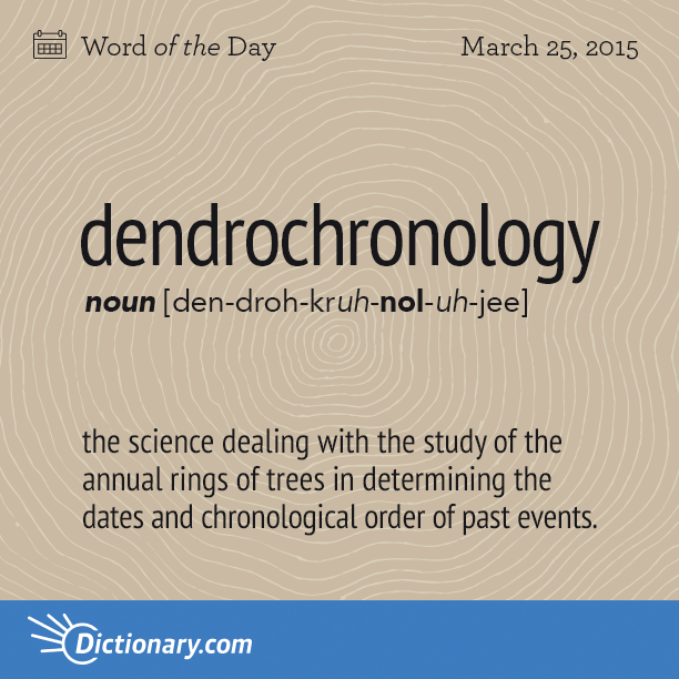 dendrochronology determining reference ecosystems and the